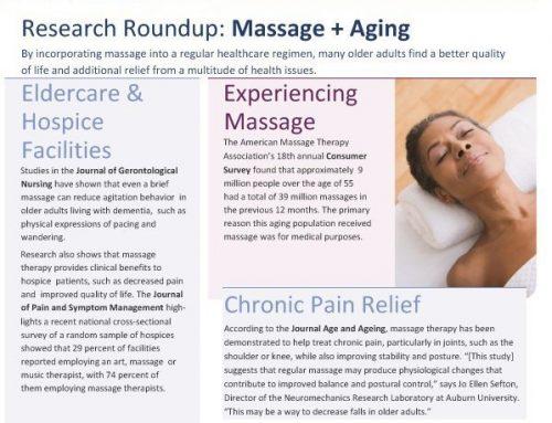 Massage + Aging